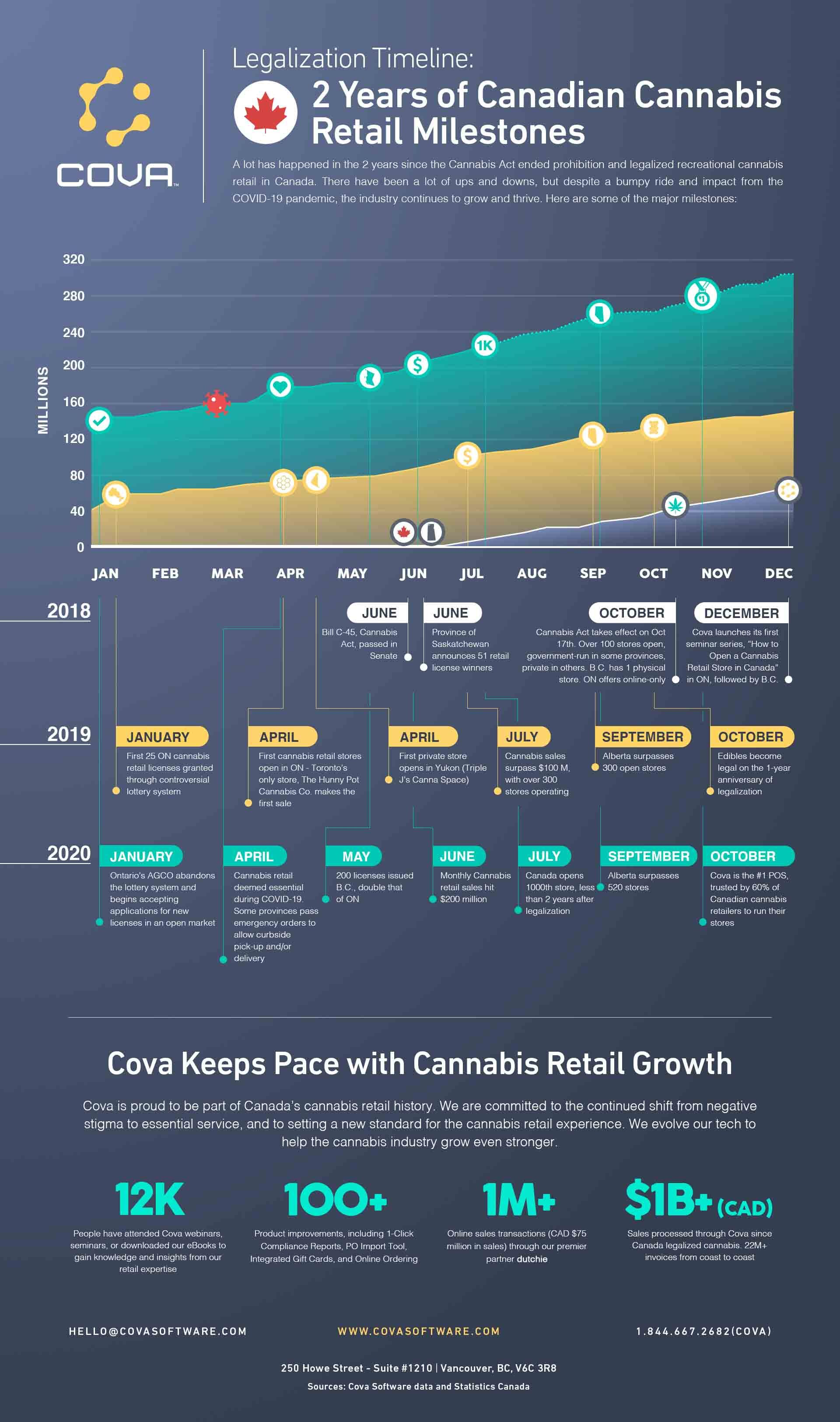 Cova-2-Year-Infographic_2_compressed