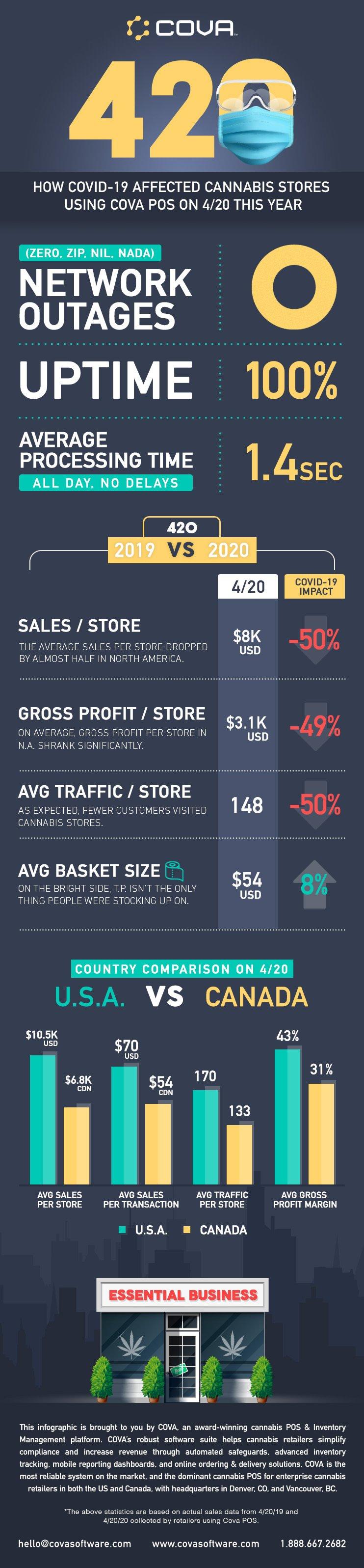 Cova-Infographic-420_2020_v5 (1)