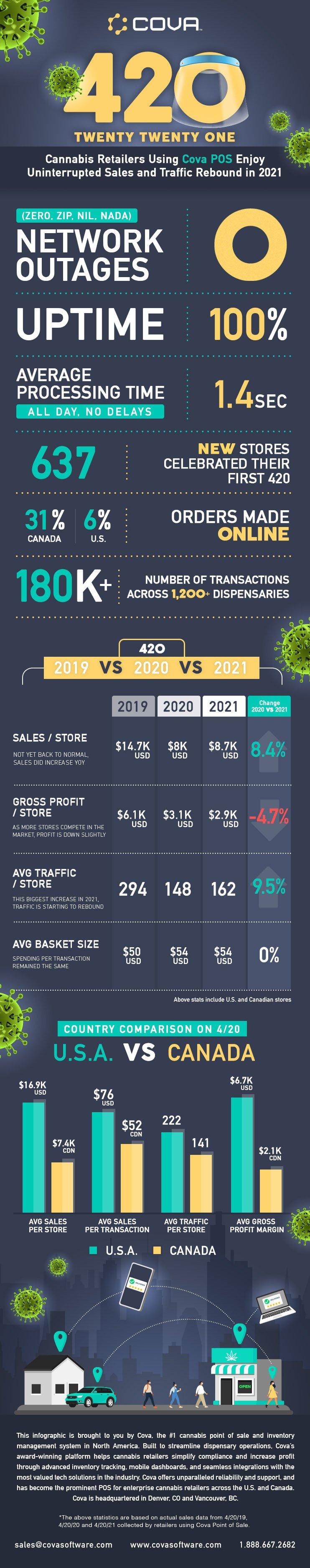 Cova-Infographic-420_2021