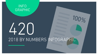 INFOGRAPHIC: 420 - 2018 BY NUMBERS